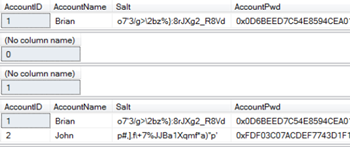 Add a Salt with the SQL Server HASHBYTES Function