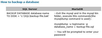 More SQL command comparisons between SQL Server and MariaDB