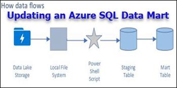 QnA VBage Update an Azure SQL Data Mart with ADLS files