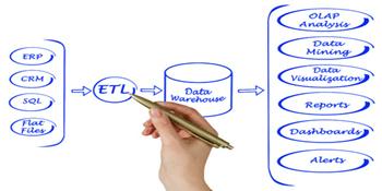 Tutorial: sql server management studio components and.