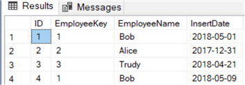 employee sample data
