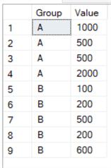 sample values