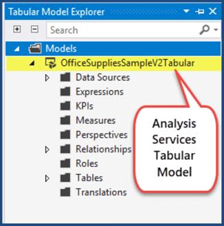 分析服务表格模型