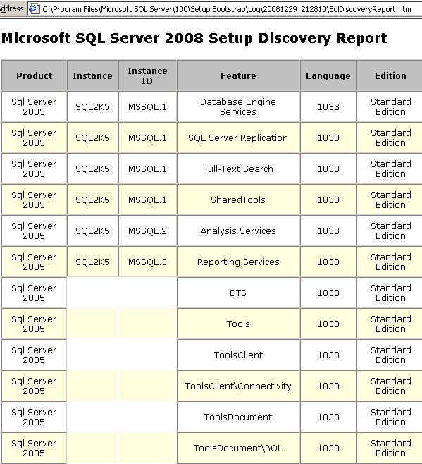 Sample SQL Server Setup Discovery Report