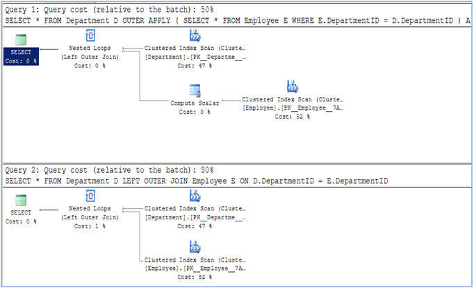 outer apply and left outer join query plan