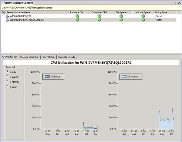 The Utility Explorer also provides a dashboard view for a single SQL Server instance