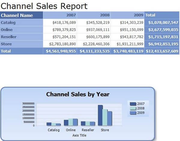 a new feature of sql server reporting services 2008 r2 is called report parts