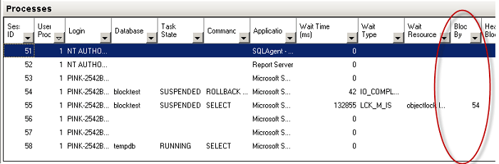 using ssms to review locking and blocking