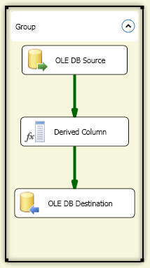 SQL Server Integration Services Final Grouping