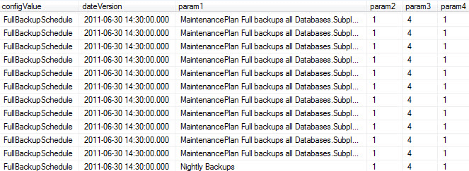 SQL Server backup schedules