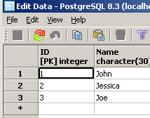 Add data to the Postgres table