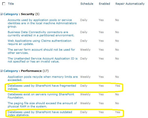 SharePoint 2010 Central Administrator Category Performance
