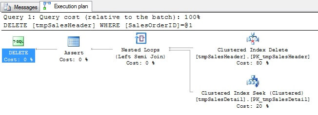 how to delete row in sql server 2008