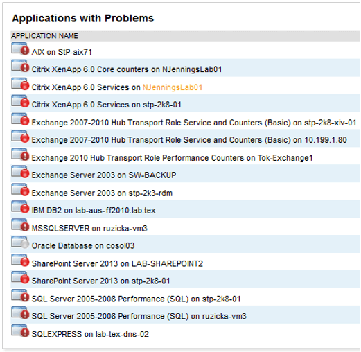 SolarWinds Applications with Problems