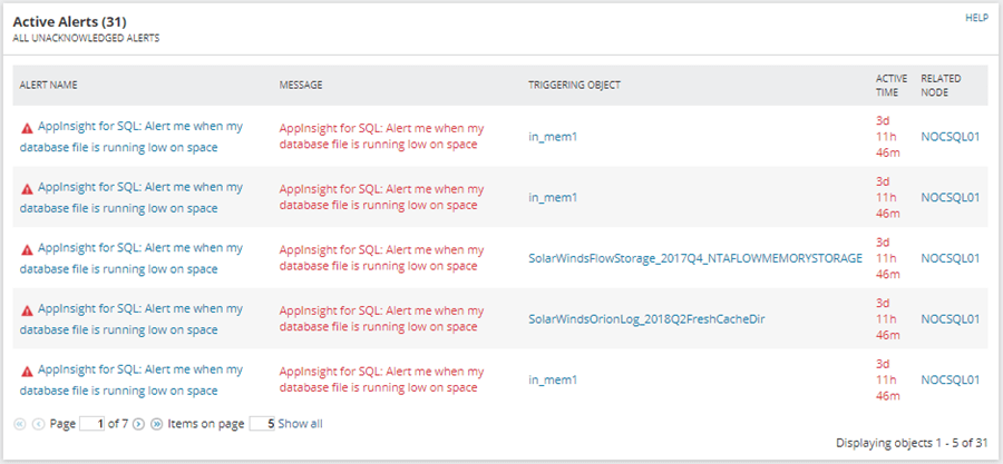 SolarWinds SQL Server Active Alerts and SQL Server Error Log Report