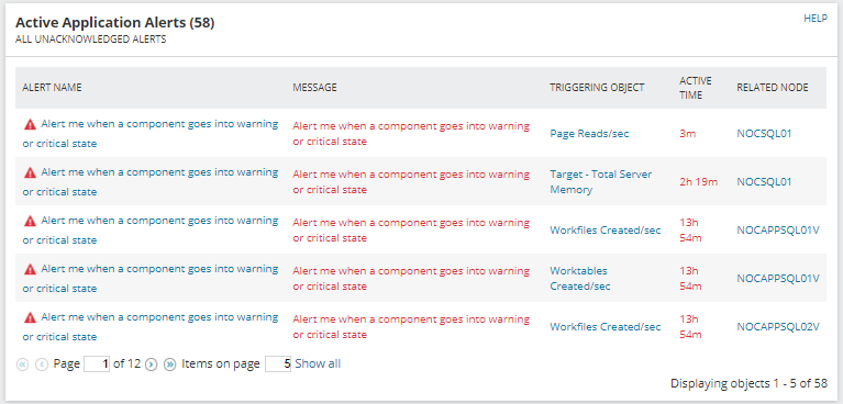 SolarWinds SQL Server Active Application Alerts and Events Report