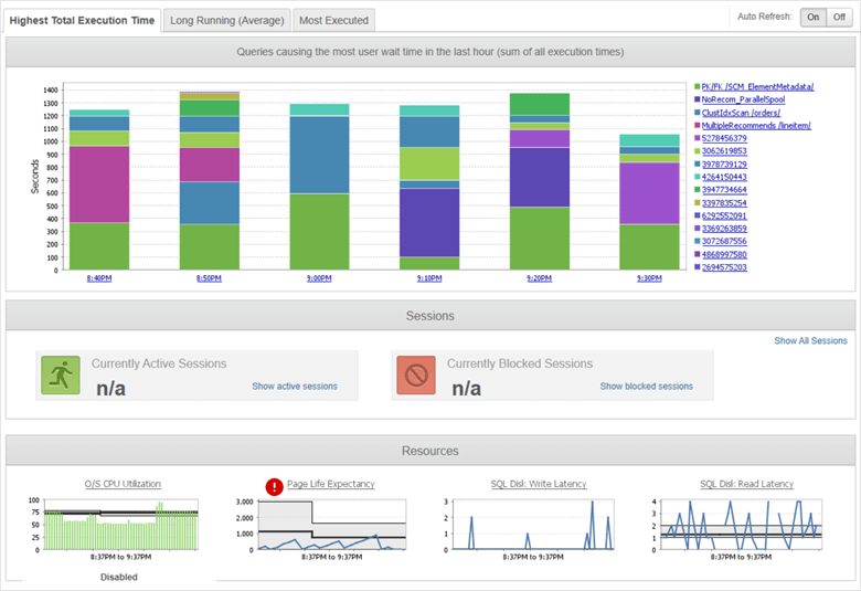 Current Interface in the SolarWinds Database Performance Analyzer for SQL Server