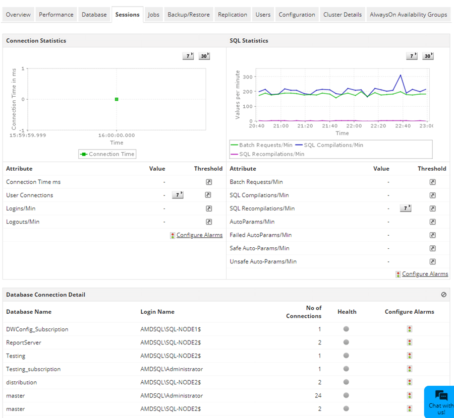 ManageEngine Application Manager Sessions Tab
