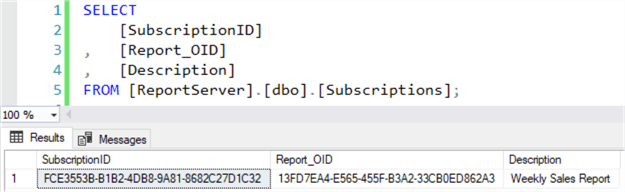 Report subscriptions query