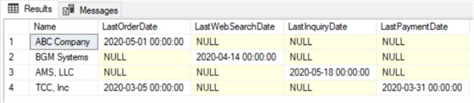Customer last activity date query results