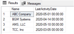 Customer last activity date query results using CASE