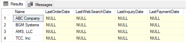 Customer last activity dates all set to NULL