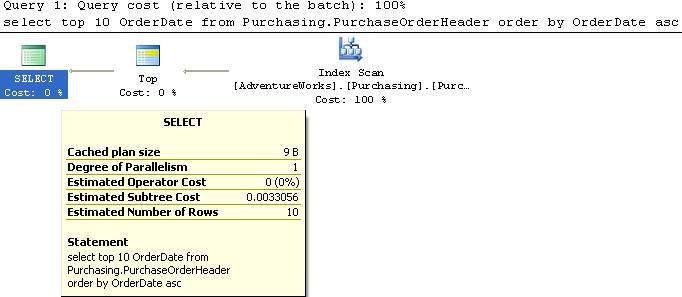 Building SQL Server Indexes in Ascending vs Descending Order