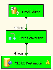 excel source