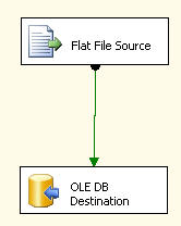 flat file source to ole db