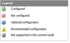 SQL Server Reporting Services Configuration Tool