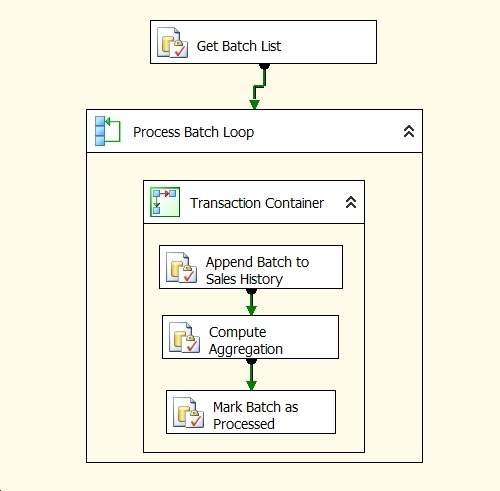 How To Implement Batch Processing in SQL Server Integration