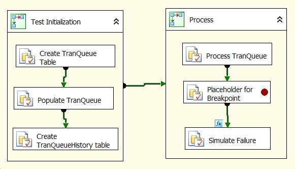 how to use transactions in sql server integration services ssis