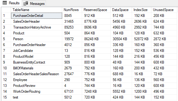 sp_spaceused sorted data