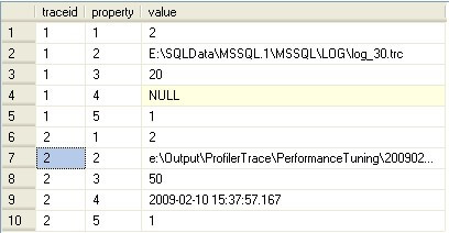 Profiler traces running