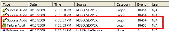 App Event Log - SQL Server Login Events