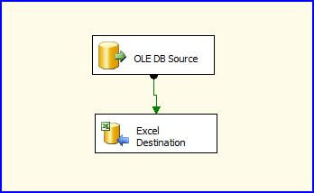 DTEXEC Command Line Parameters Using Command Files