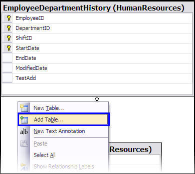 Getting started with sql server database diagrams close the tables frame and you will have the selected tables in the diagram ccuart Image collections
