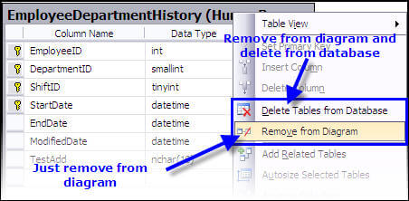 Getting started with sql server database diagrams however you can delete any table permanently from the database along with removing it from the diagram for this task you have to right click on the table ccuart Choice Image