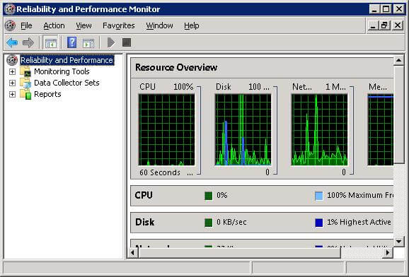 Windows Reliability and Performance Monitor tool