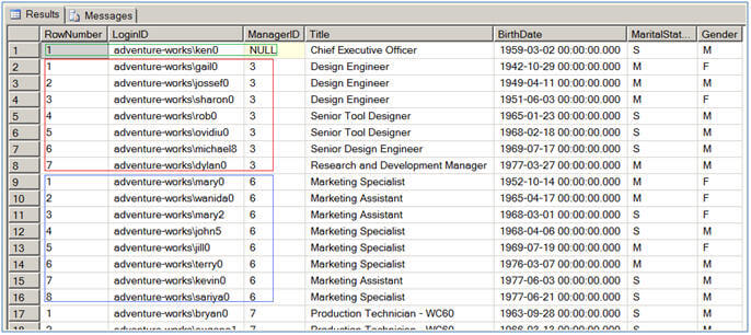 Row_number function with partition by clause in sql server.