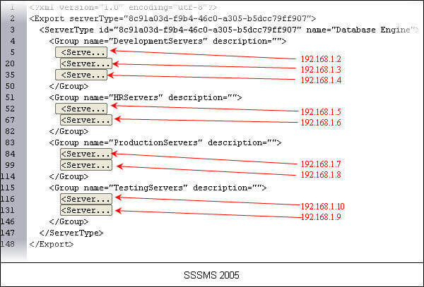 take a look at the internal structure of the export files generated using SSMS 2005 and SSMS 2008