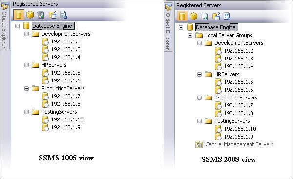 SSMS provides an import and export option for registered database servers