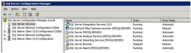 SQL Server restart validation checklist