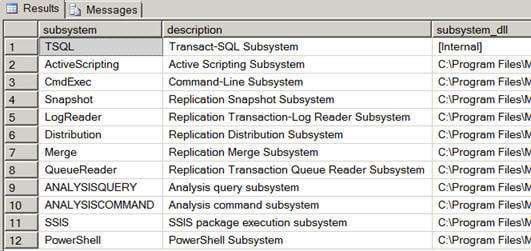 you need to associate it with the SQL Server Agent subsystems