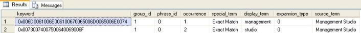 In SQL 2008 and forward, with Integrated Full Text Search (iFTS) we can now very easily split words in an array of strings