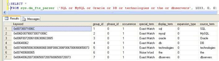 check how the word breaker and the stemmer parse a query term and its stemming forms, you can execute the query