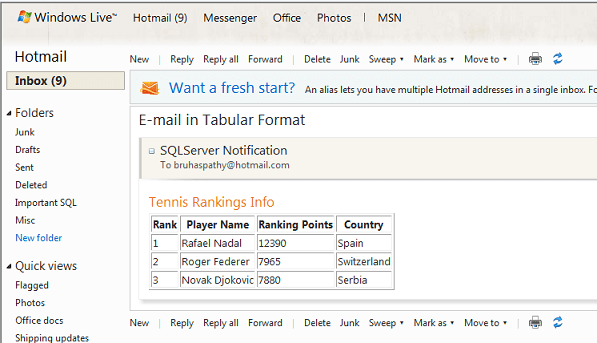 Send email in a tabular format using SQL Server database mail