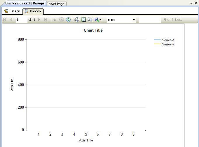 line chart needs continuous to create the line between two points