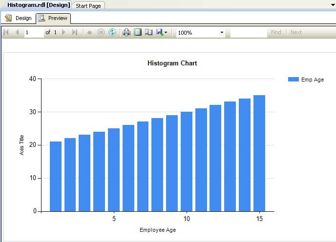 Creating a Reporting Services Histogram Chart for Statistical ...