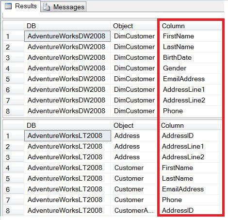 Identifying PII Data to Lock Down in SQL Server (Part 1 of 2)